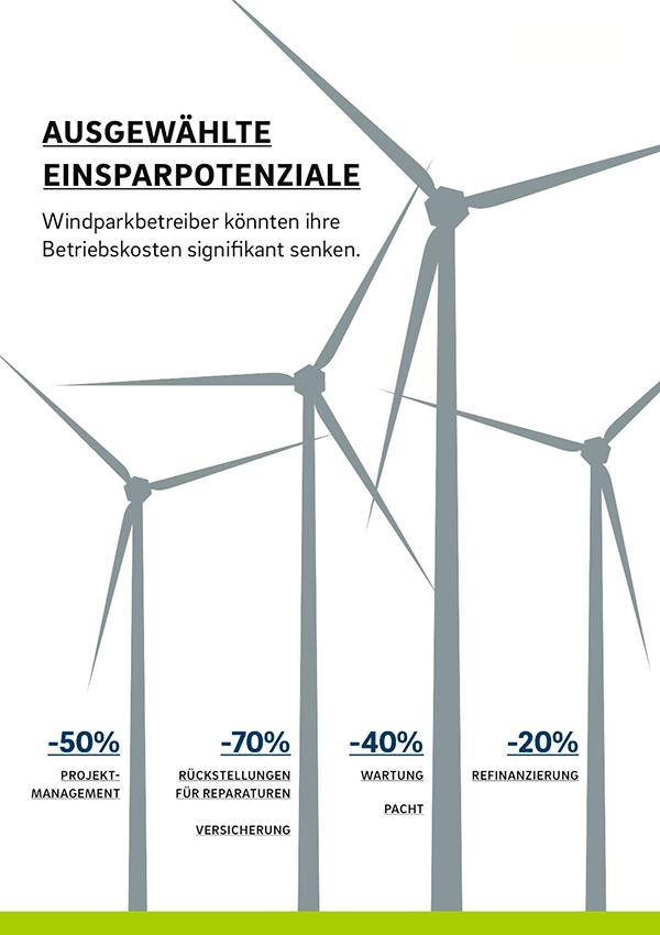 windkraft onshore ist wichtigste erneuerbare energiequelle in europa anlegermagazin mein geld. Black Bedroom Furniture Sets. Home Design Ideas