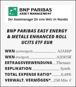 BNP Paribas Easy Energy & Metals Enhanced Roll UCITS ETF EUR